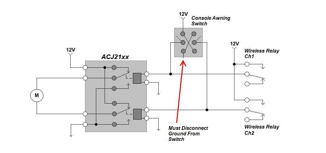 [DIAGRAM_38IU]  Remote Controlling your RV's Awning. | Power Awning Wiring Diagram |  | RV-Project