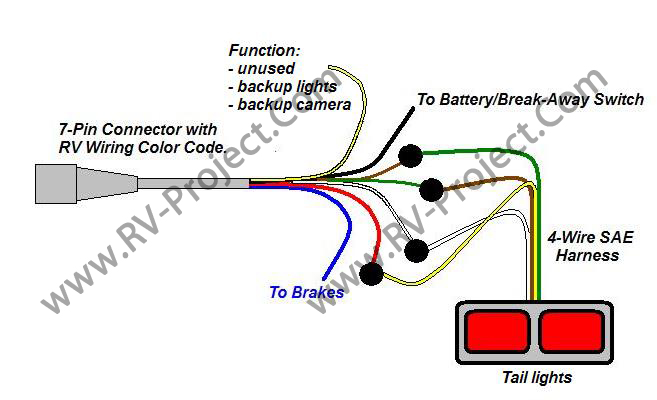 trailerwiringmismatch build a trailer wiring breakout box trailer wiring color code at eliteediting.co