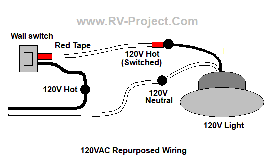 Common RV Power Connectors. on nec wiring solar, nec breaker box wiring, nec wiring codes, nec gfci breaker diagram, nec wiring symbols, solar electrical connections diagrams,