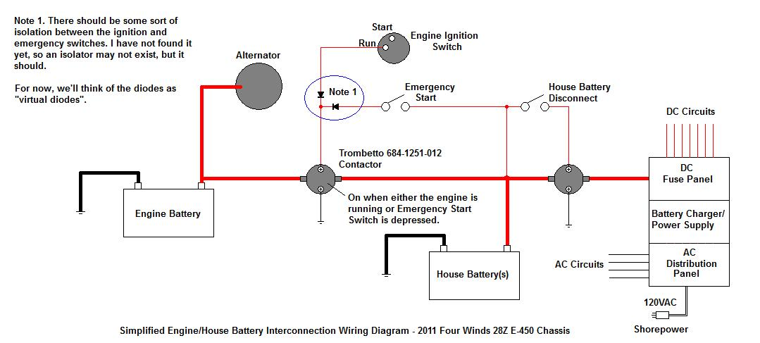 rvwiring1 rv automatic transfer switch wiring diagram images bass wiring,Slide Wiring Diagram